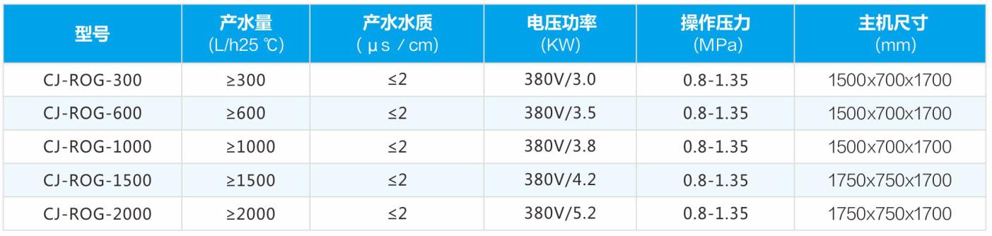四川纯洁科技供应室用纯水设备